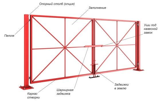 Самостоятельное возведение распашных ворот (1)